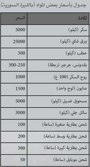 جدول أسعار المواد